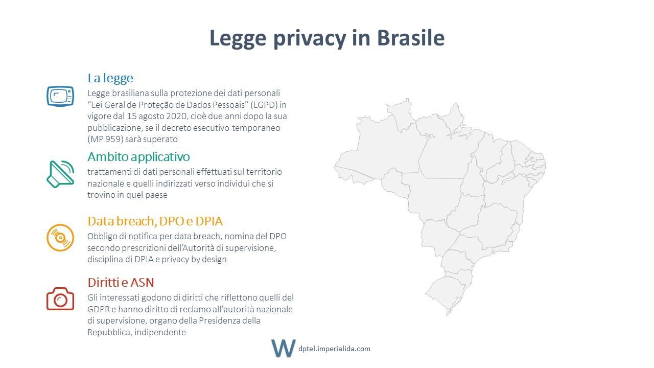 Legge privacy in Brasile